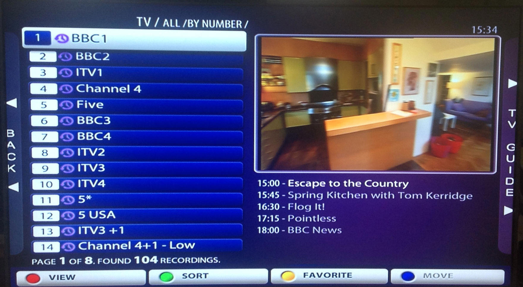 Iptv Network Operators Should Take The Third Mode Of